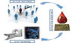 246-circulating-micrornas-next-generation-biomarkers-for-early-lung-cancer-detection