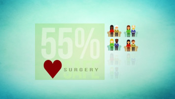 Positive impact of specialised surgery in the fight against cancer ( ESSO - SSO - BSSO )
