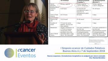 Nuevos esquemas y formulaciones terapéuticos en analgesia por cáncer avanzado. ( Dra. Mariela Bertolino - Hospital Tornu-Fundación FEMEBA Buenos Aires, Argentina )