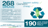 886-redo-db-the-repurposing-drugs-in-oncology-database