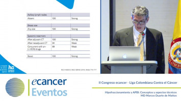 Hipofraccionamiento y APBI: Conceptos y aspectos técnicos ( MD Marcos Duarte de Mattos - Fundacao PIO XII Hospital Sao Judas Tadeu, Sao Paulo, Brazil )
