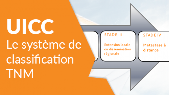 Le système de classification TNM de l'UICC