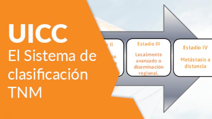 El Sistema de clasificación TNM de la UICC
