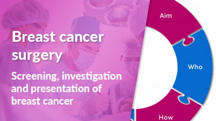 Screening, Investigation and Presentation of Breast Cancer