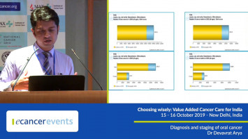 Diagnosis and staging of oral cancer ( Dr Devavrat Arya - Max Healthcare, New Delhi, India )