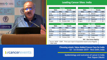 Epidemiology and outcomes of cancer in India ( Prof. Rajesh Dikshit - Tata Memorial Hospital, Mumbai, India )