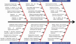 1098-cancer-disease-progression-and-death-during-the-covid-19-pandemic-a-multidisciplinary-analysis-for-the-peruvian-setting