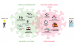 1187-the-threat-of-the-covid-19-pandemic-on-reversing-global-life-saving-gains-in-the-survival-of-childhood-cancer-a-call-for-collaborative-action-from-siop-ipso-pros-wcc-cci-st-jude-global-uicc-and-whpca
