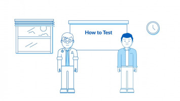 Part 3: How to test ( PARP inhibition in the treatment of prostate cancer )