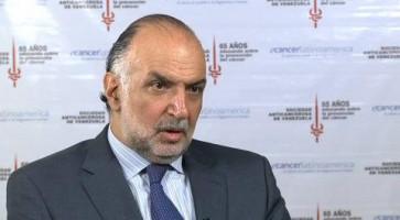 Manejo quirúrgico actual del cáncer de cabeza y cuello ( Dr José A. Hakim – Hospital Universitario Santa Fe de Bogotá, Colombia )